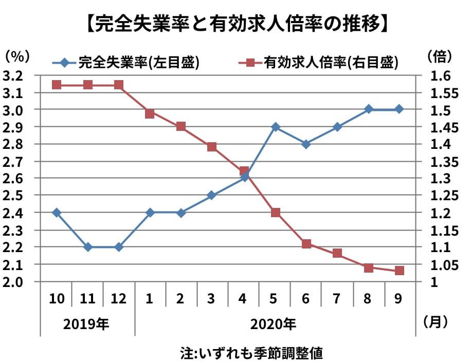 201102_graph-1