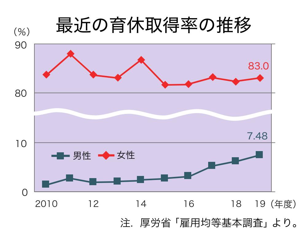 201109_graph-1