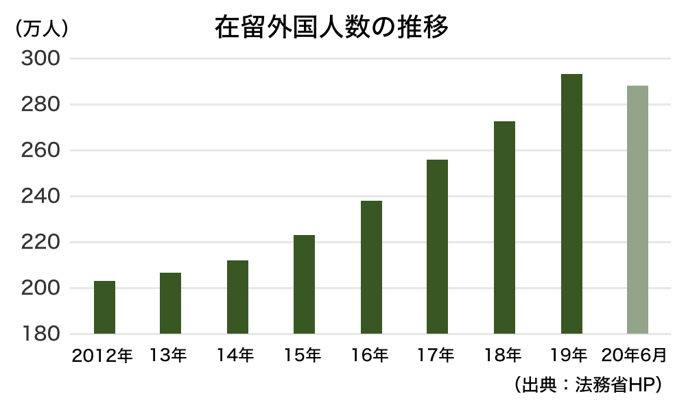 201116_graph-1
